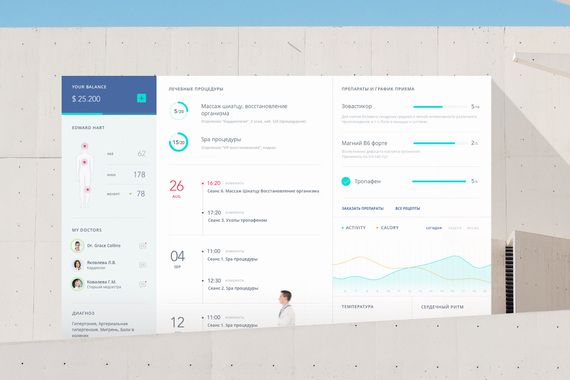 Client Profile | Dashboard