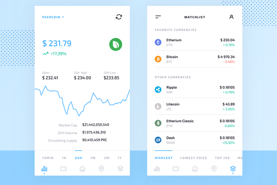 Crypto Mobile UI Kit – 100 High-quality Screens for Blockchain and Crypto Apps