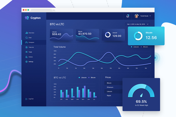 Crypton | Cryptocurrency Wallet Web App