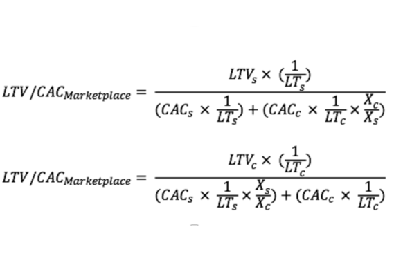 LTV/CAC For Marketplaces
