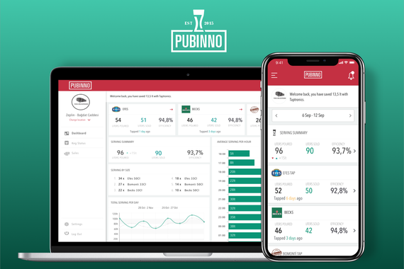 Pubinno Sales Dashboard
