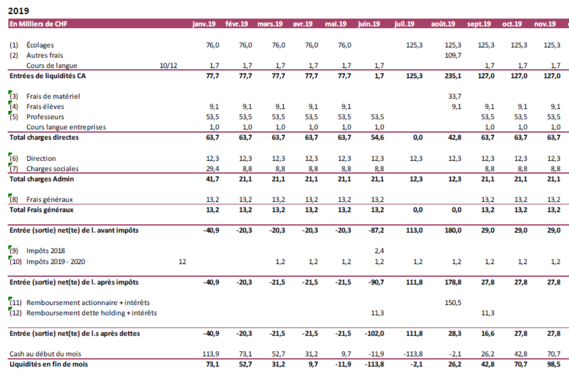 Swiss SME Acquisition