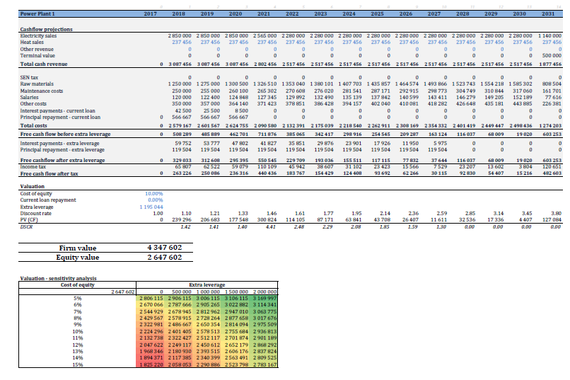 Power Plant — Valuation and Leverage Calculations