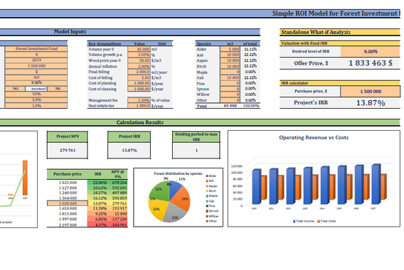 Express Valuation and Dashboard