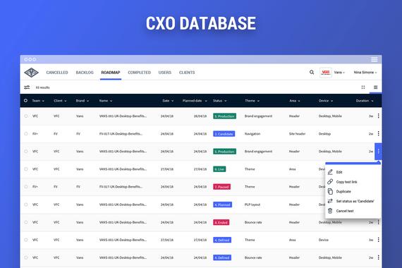 CXO Database