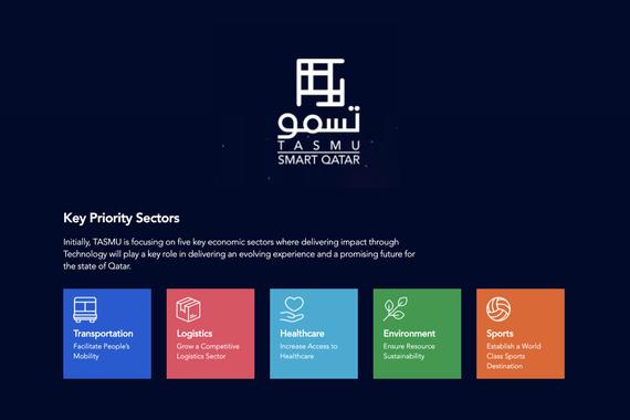 Qatar Smart Nation