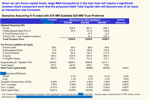 Financing Structure Comparison for M&A