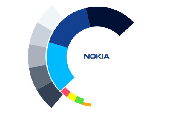 Nokia | Color Palette