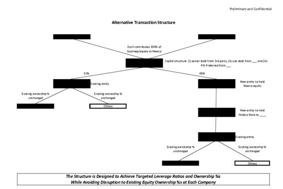 Merger Negotiation Analysis
