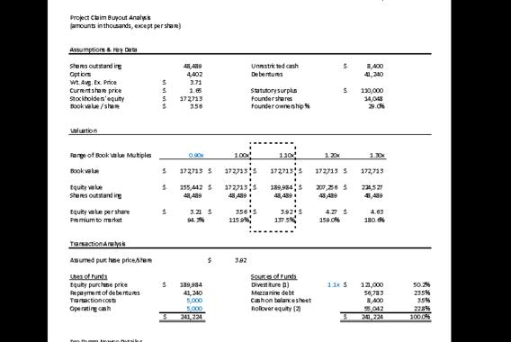 Buyout Proposal Analysis