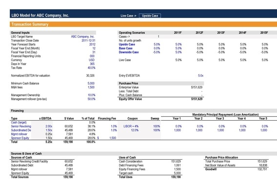 LBO Model with Returns Analysis