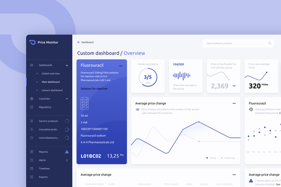 EU Pharmaceutical Price Monitor Web App UX/UI Design