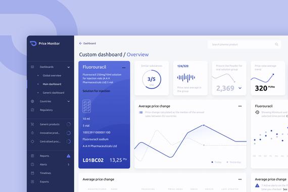 EU Pharmaceutical Price Monitor Web App UI/UX Design
