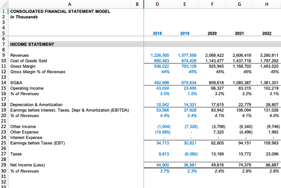 Three-statement Model with Revenue Projections