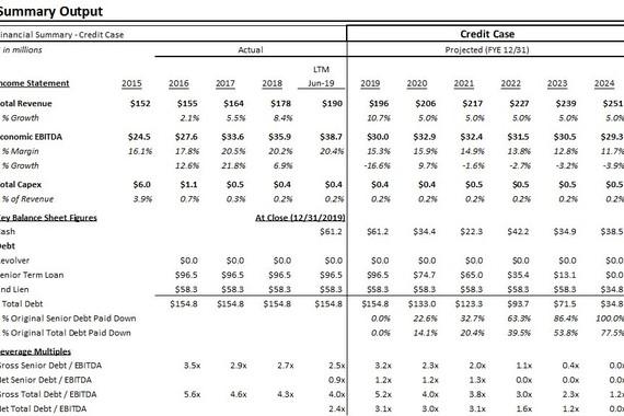 LBO/Financing Case Model