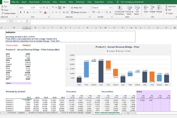 Price Volume Mix Analysis Model