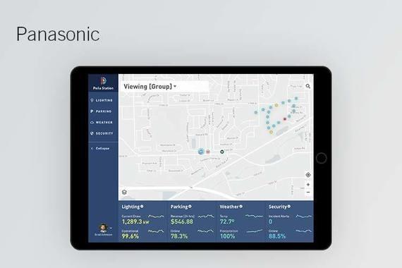 Smart City Controller