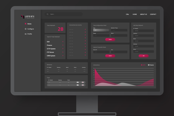 Dashboard, Website, and Branding for Labyrinth Cybertrap