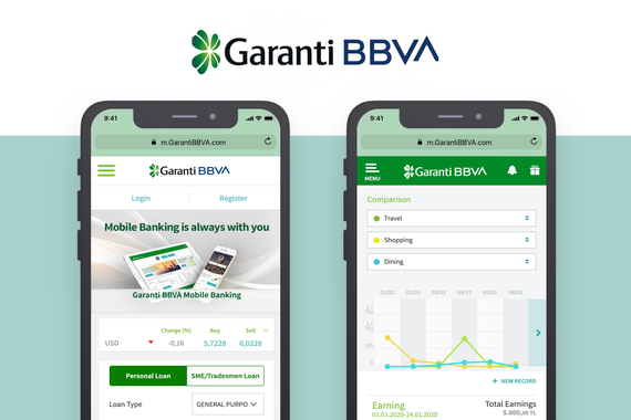 GarantiBBVA Mobile Website