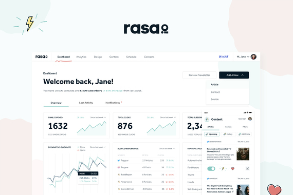 rasa.io - Smart Newsletters Powered by AI