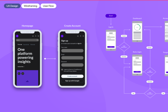 Wireframing and User Flow