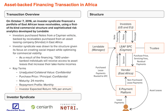 Innovative Financing Structure for $50+ Million in Deals