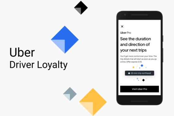 Uber    Driver Loyalty