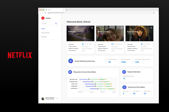 Netflix - Unified Asset Ordering Strategy