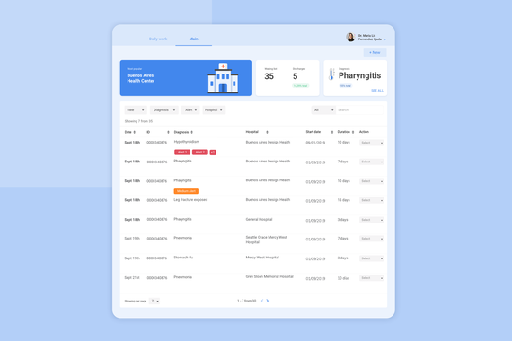 Medicine Dashboard: Work Licenses Management