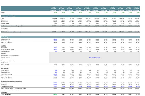 Income Statement to EBITDA for Commercial Real Estate Asset