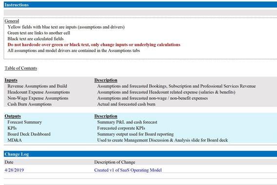 Standard SaaS Operating Model