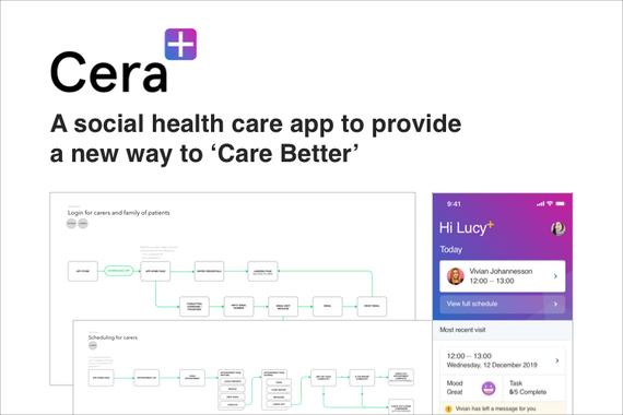 Cera Care – Health Care App