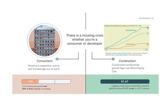 Kasita Capital Raise | IoT-enabled Tiny Home Manufacturer
