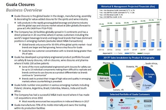 Analysis on Upper Mid-Market M&A and Private Equity Target