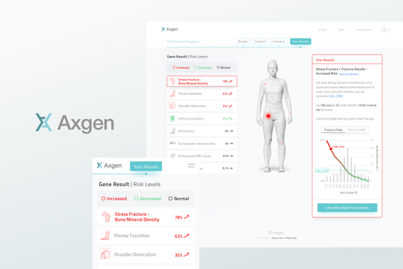 AxGen | Genetic Knowledge for All Athletes