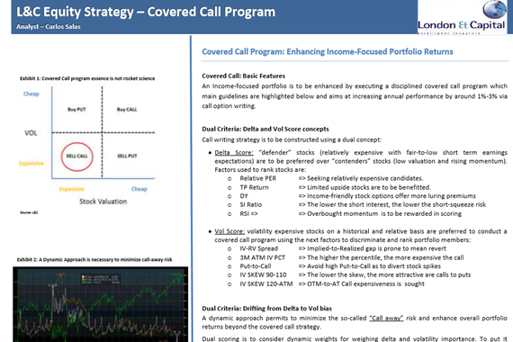 Derivatives Strategy - Covered Call for Long-only Equity Income Mandate