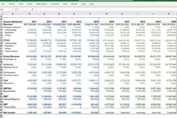 Financial Analysis with a Three-way Financial Statement
