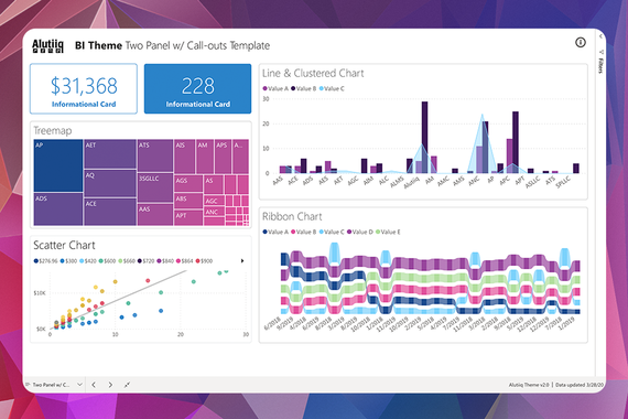 Power BI Template and Guidelines