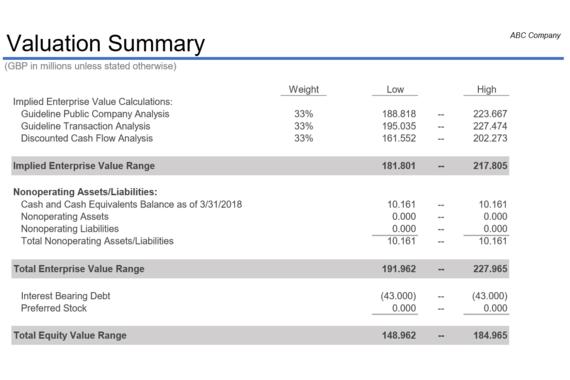 Valuation Model: $302 Million Inbound Offer Evaluation