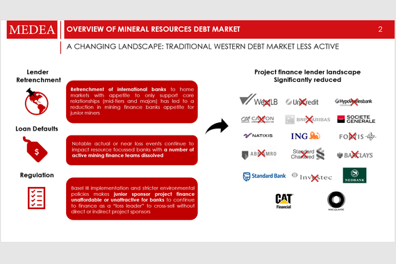 Debt Capital Markets