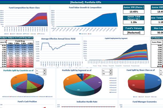 Investment Fund Portfolio Model