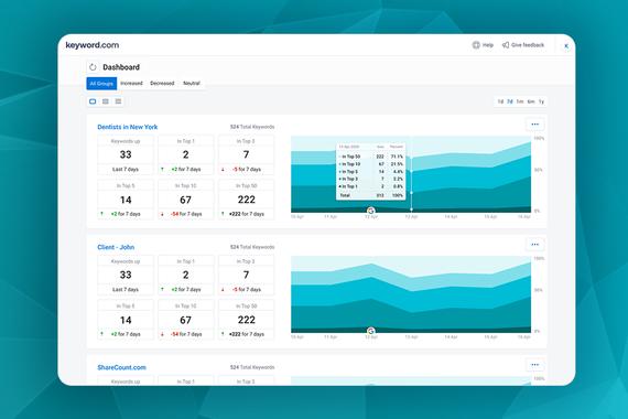 SEO Data Visualization and Dashboard Design