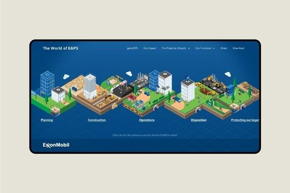 World of E&PS at ExxonMobil