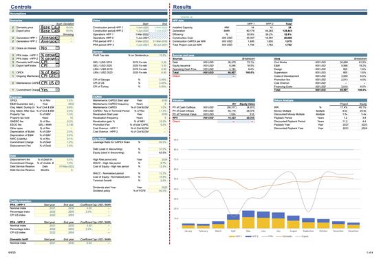Financial Model Summary