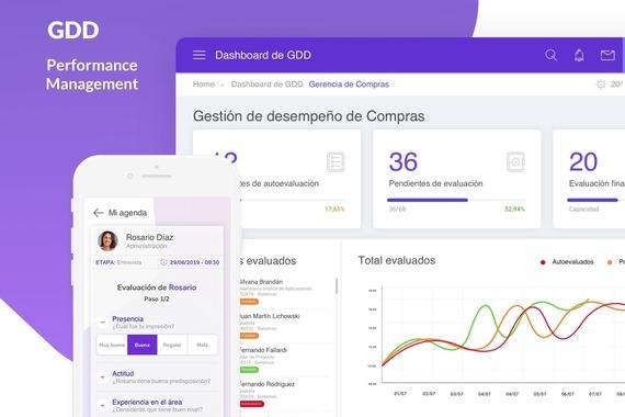 Performance Management Platform for GDD