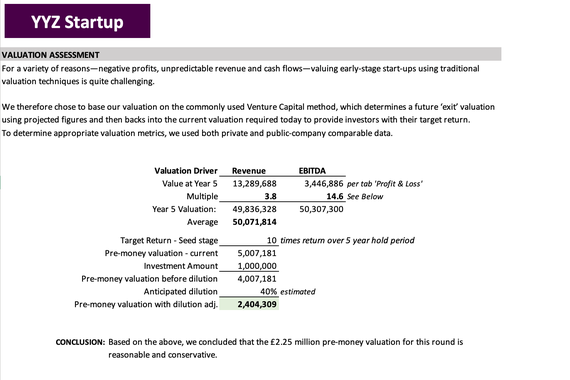 Early-stage Valuation Assessment
