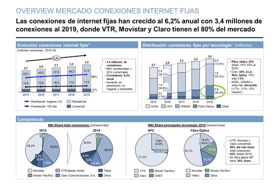 Market Analysis (Spanish)