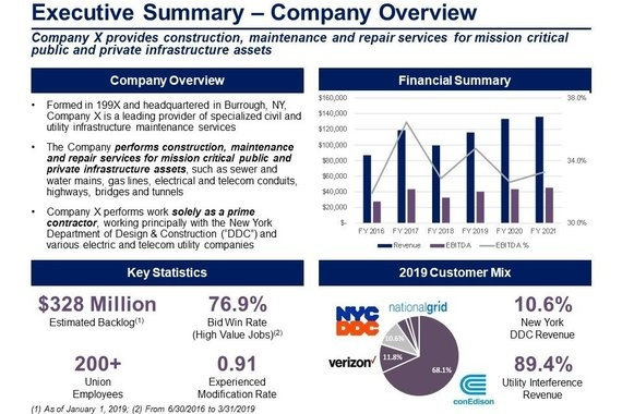Investor Presentation for Sponsor-led Acquisition of Infrastructure Construction Company