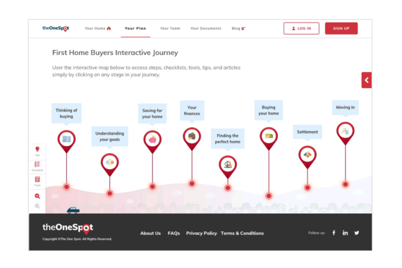 First Home Buyer's Journey