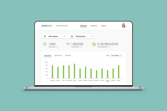 Partner Portal for CareCredit